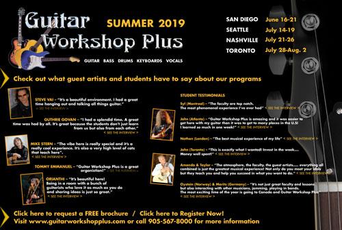 2019 Guest Artists   Guitar Workshop Plus